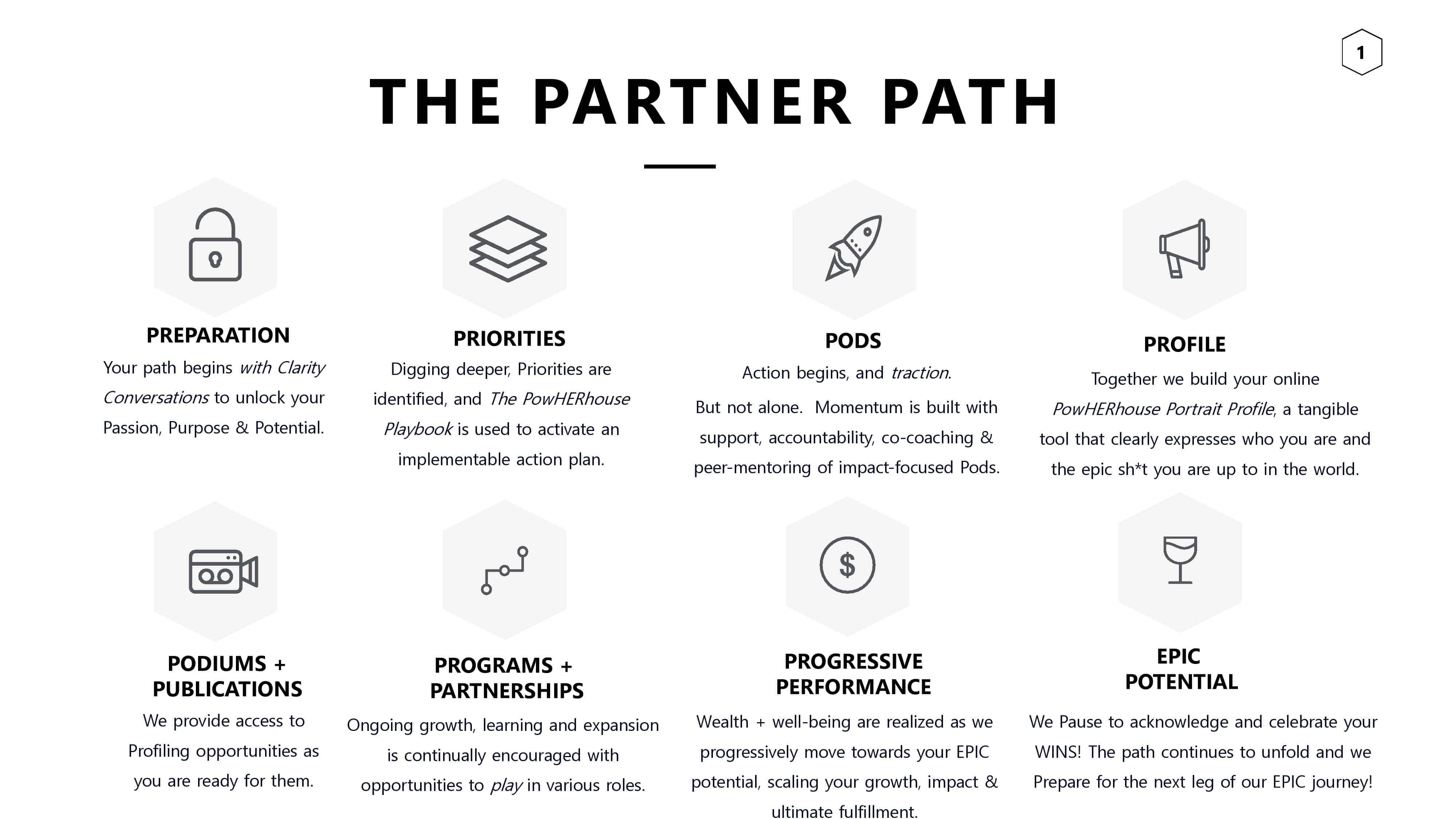 WWC Partner Path-jpeg