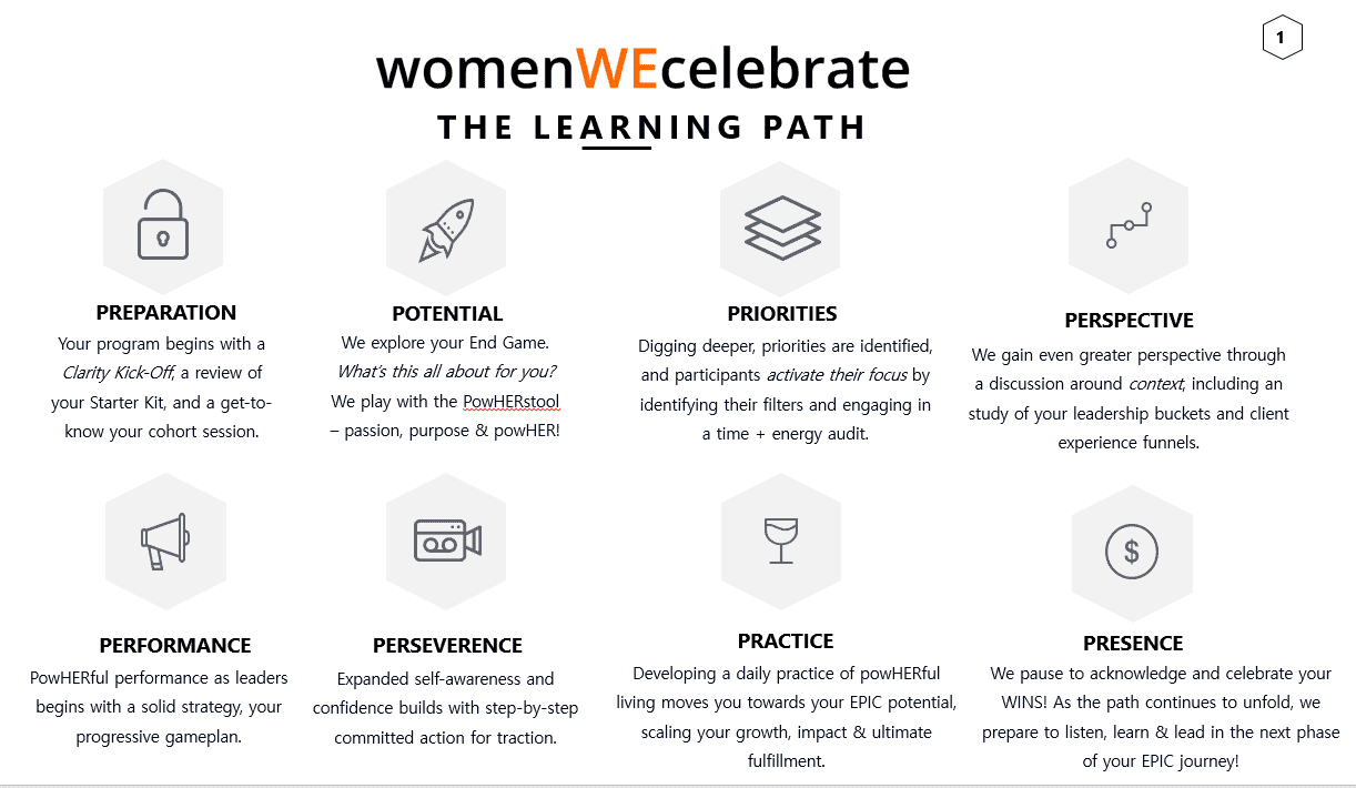 WWC Learning Path