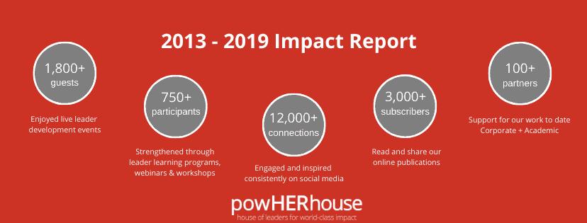 2013-2019 Impact Report