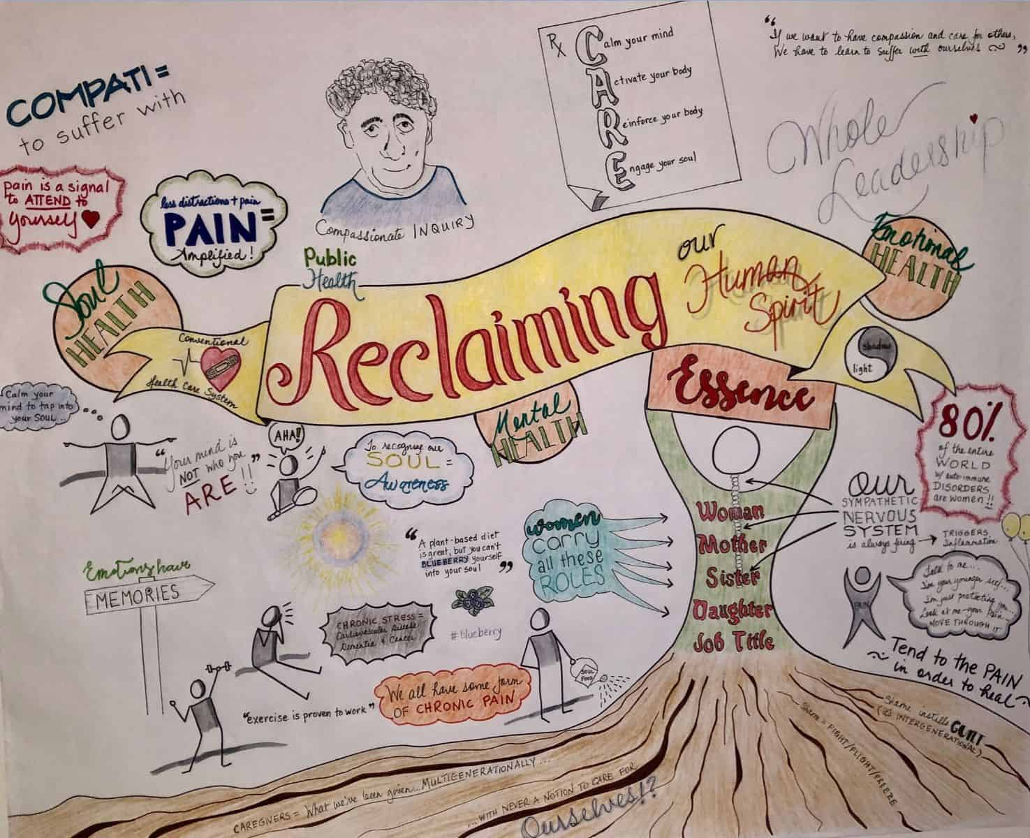 Graphic recording - Episode 3-2